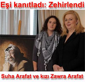 Yaser Arafat  eşi Süha Arafat ve kızı Zawra Arafat