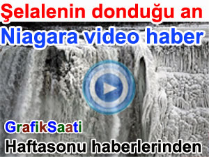 Niagara Şelalesi'nin donduğu an | BBC ortak yayın video haber