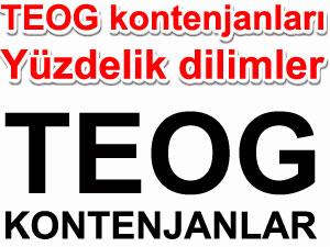MEB TEOG kontenjan listesi ve yüzdelik dilimler