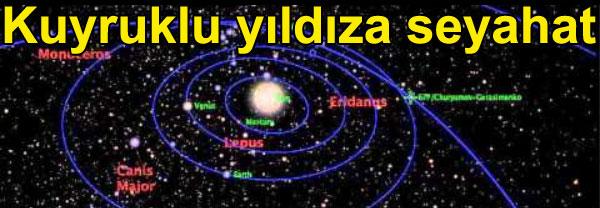 Kuyruklu yıldızlara uzay seyahati